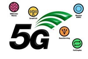 5G-terminologies