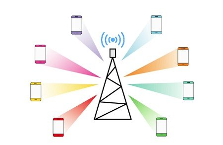 Five network terminologies to make 5G possible - RF Page