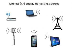 Wireless-energy-harvesting-sources