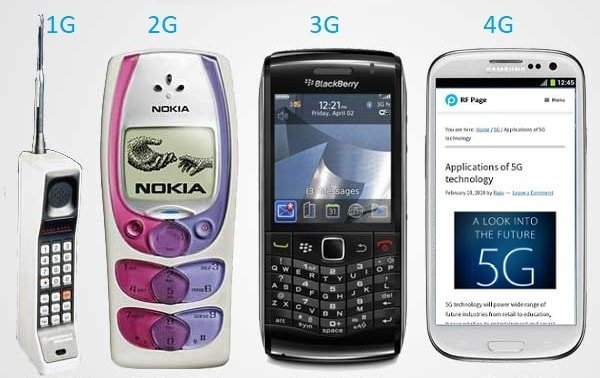 1G-to-4G-Evolution